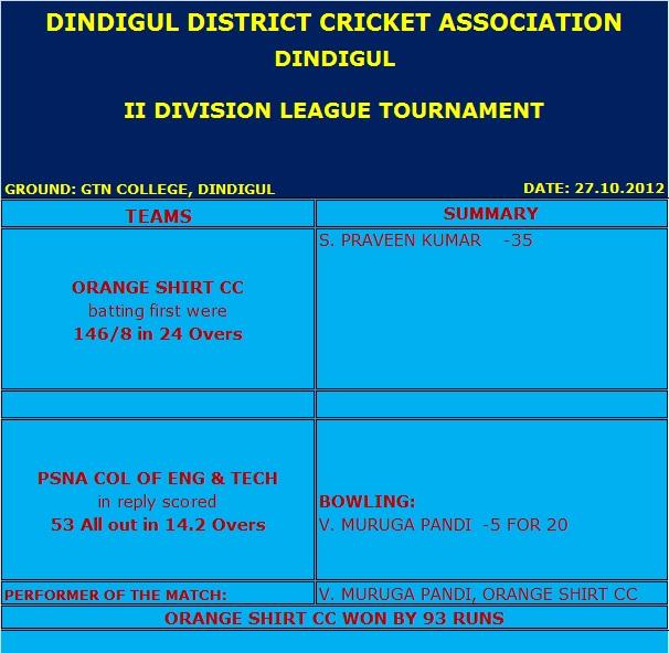 II DIVISION – 27.10.2012 (Dindigul)