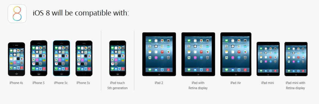 Các thiết bị tương thích với iOS 8 beta