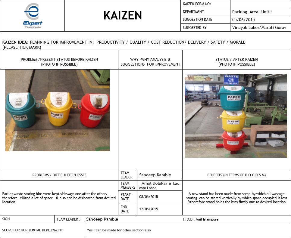 Thoughts from the Professor's desk: Kaizen Simplified - Pragathi