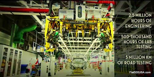 Fiat 500X Melfi Factory
