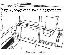Service Mode Canon IR
