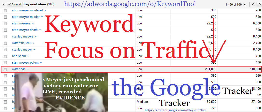 [Water Car] Keyword Traffic of July 2012 200,000