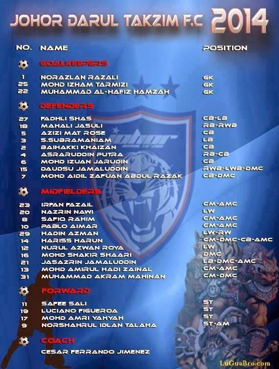 Senarai Penuh Pemain dan Jersi Baru JDT 1 Tahun 2014