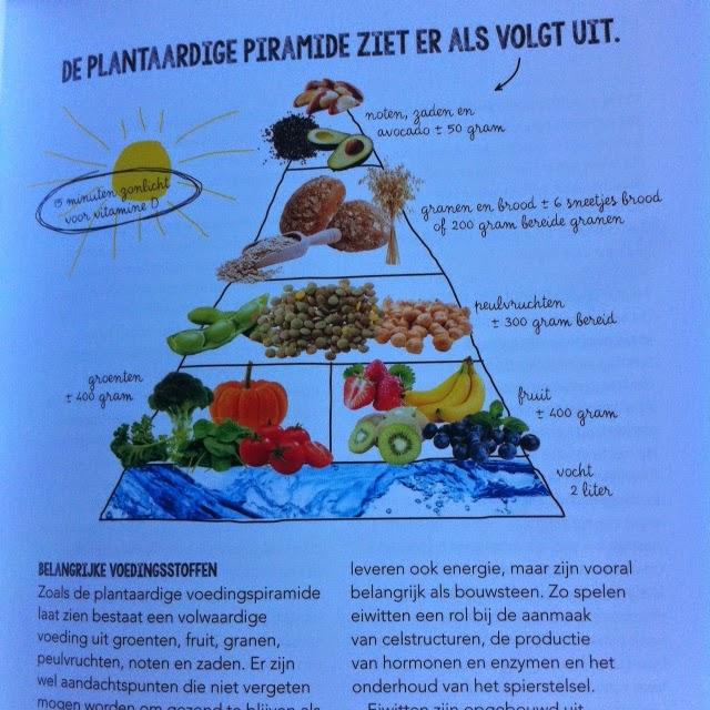 Kook boek de vegarevolutie flora in the garden for Kookboek veganistisch