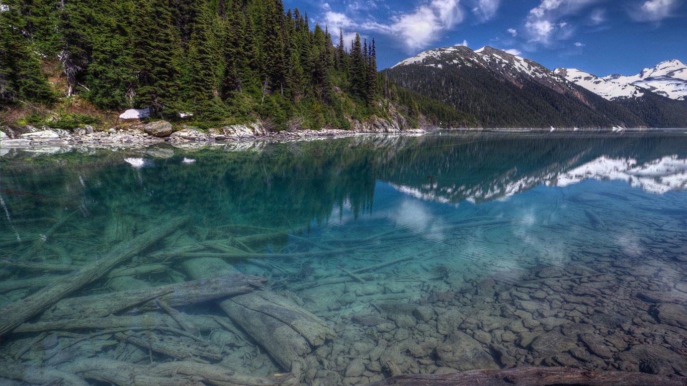 Crystal Clear Lake HD desktop wallpaper : High Definition ...