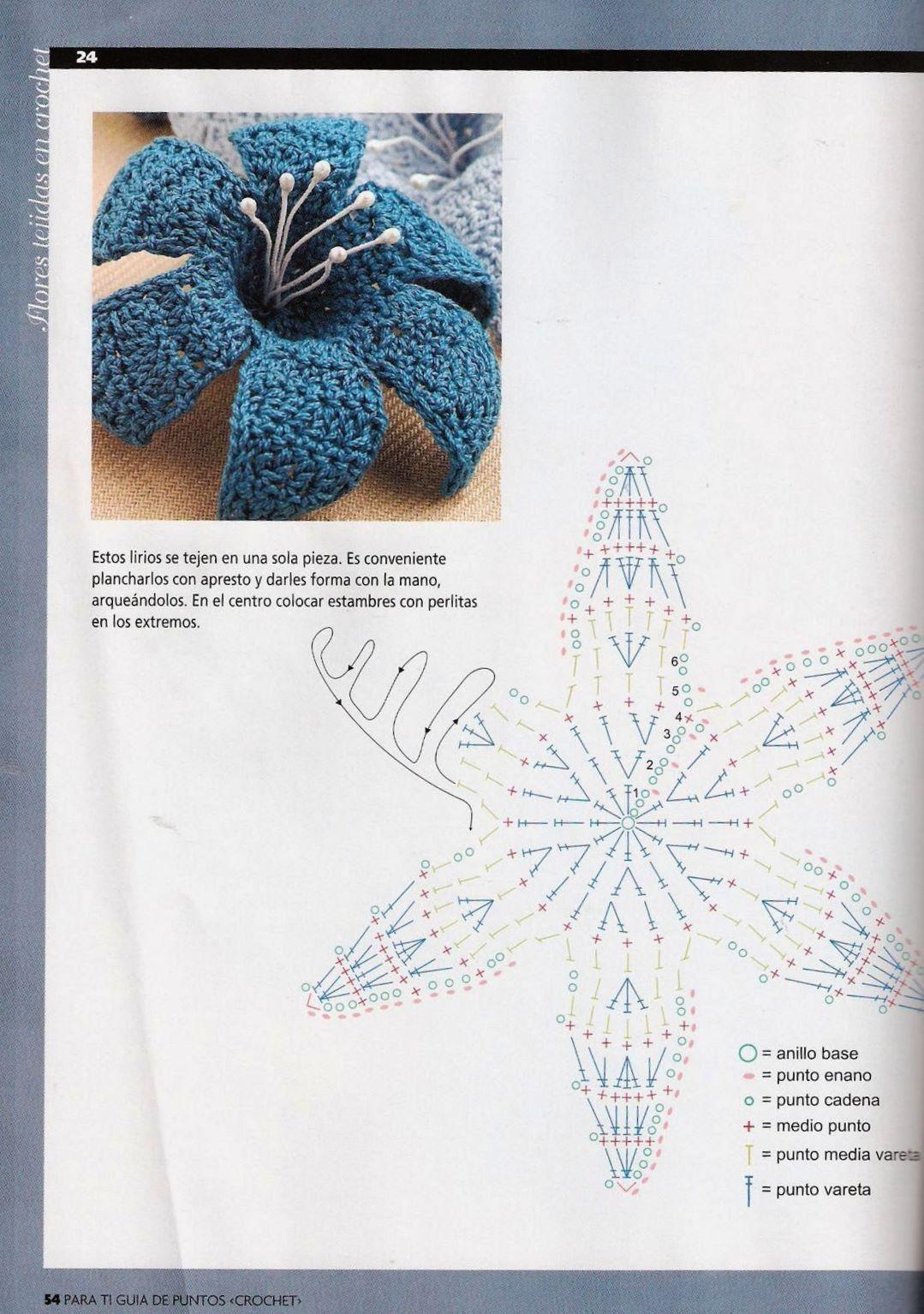 Flores A Crochet. Pulsera Tres Flores Crochet Fucsia Y Verde. Maceta ...