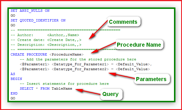 SQL-Create Stored Procedure in SQL Server: