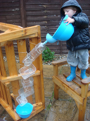 Ideas for outdoor play in the rain