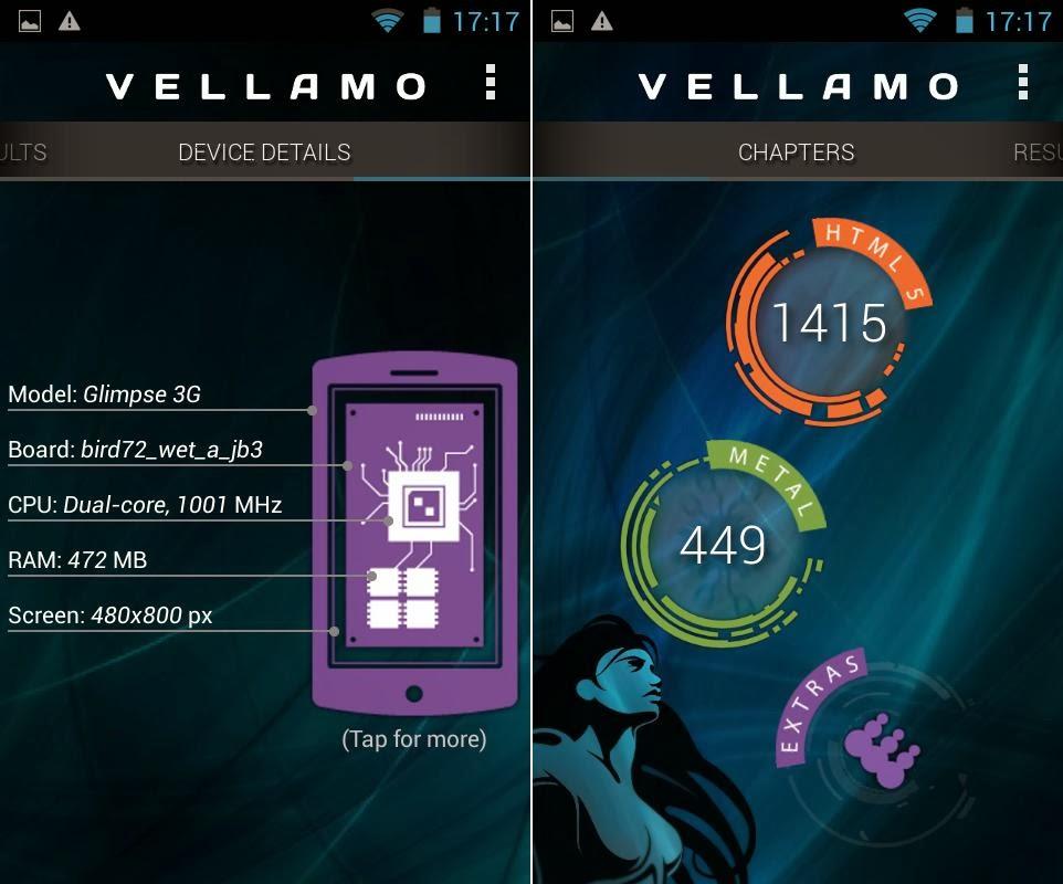 SKK Mobile Glimpse 3G Vellamo HTML5 - 1415 & Metal - 449