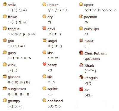 All Facebook Emoticons Symbols Clipart Library