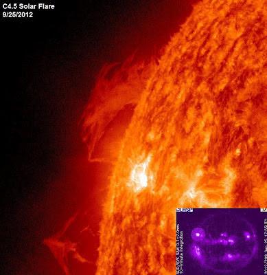 Llamarada solar clase C4.5, 25 de Septiembre 2012