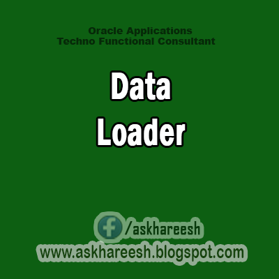 Data Loader,Askhareesh.blogspot.com