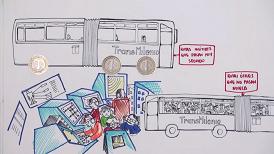 ¿Por qué no funciona TransMilenio?