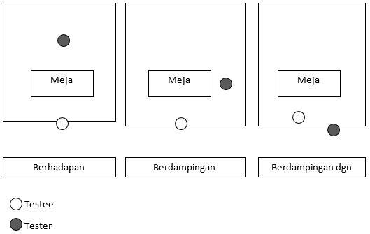 Contoh Interpretasi dan Administrasi Tes Rorschach_
