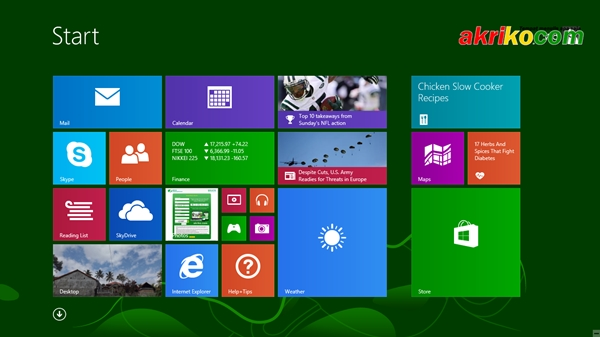 Beberapa Cara Untuk Mematikan Komputer Dengan Windows 8