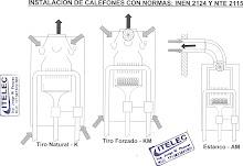 Modelos de CALEFONES (poR ADMISION Y DECARGA DE GASES)