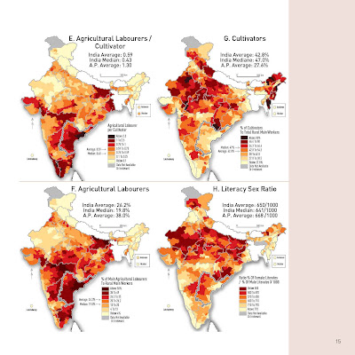 Rural Population and Land Use district wise,,Agricultural Labourers, Cultivator, Literacy Sex Ratio