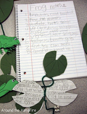 Writing about the stages of a frog's life cycle