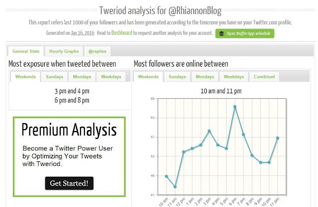 Beginners Blogging Series: Tracking, Beginners Blog Guide, Website Tracking, Blog Tracking, Twitter Tracking, Tweriod, Twitter Anayltics, Best Time To Tweet,