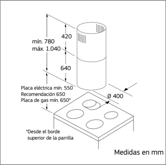 Extractores de aire como instalar una campana extractora - Campana extractora medidas ...
