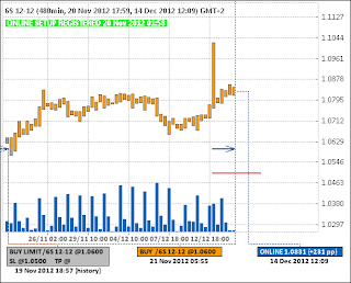 Long 6S (швейцарский франк) (21.11.12)