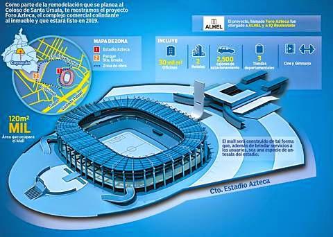 Estadio Azteca Capacidad de Estadio Azteca a Foro