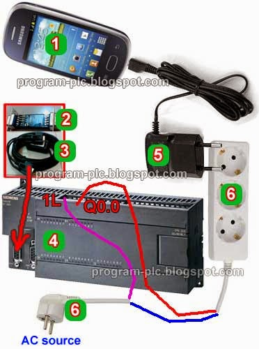 Hardware of PLC Real Time Clock Using Android