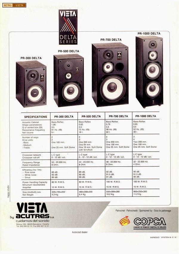 Bảng thông số kỹ thuật loa Vieta Delta series PR-700