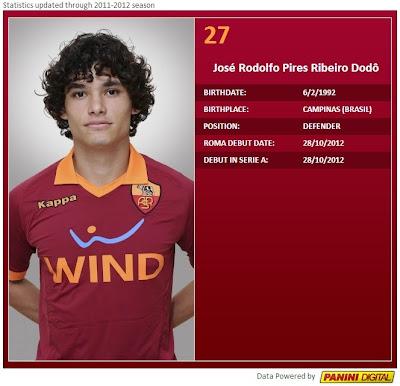 José Rodolfo Pires Ribeiro, mais conhecido como Dodô, é apresentado no site da A.S. Roma, de onde a imagem foi reproduzida.