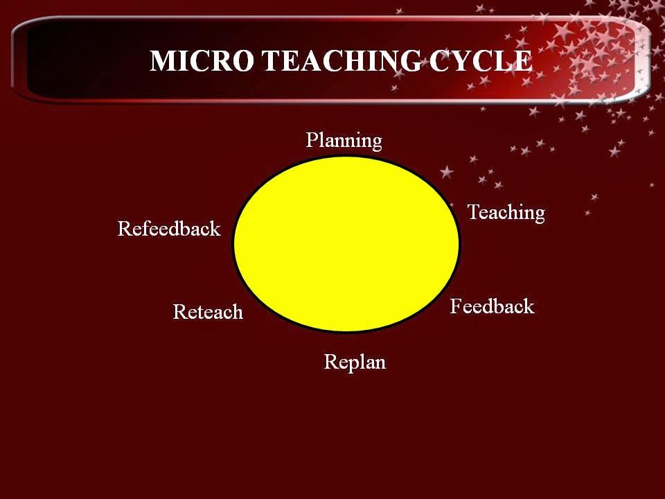 micro teaching in mathematics  module 1