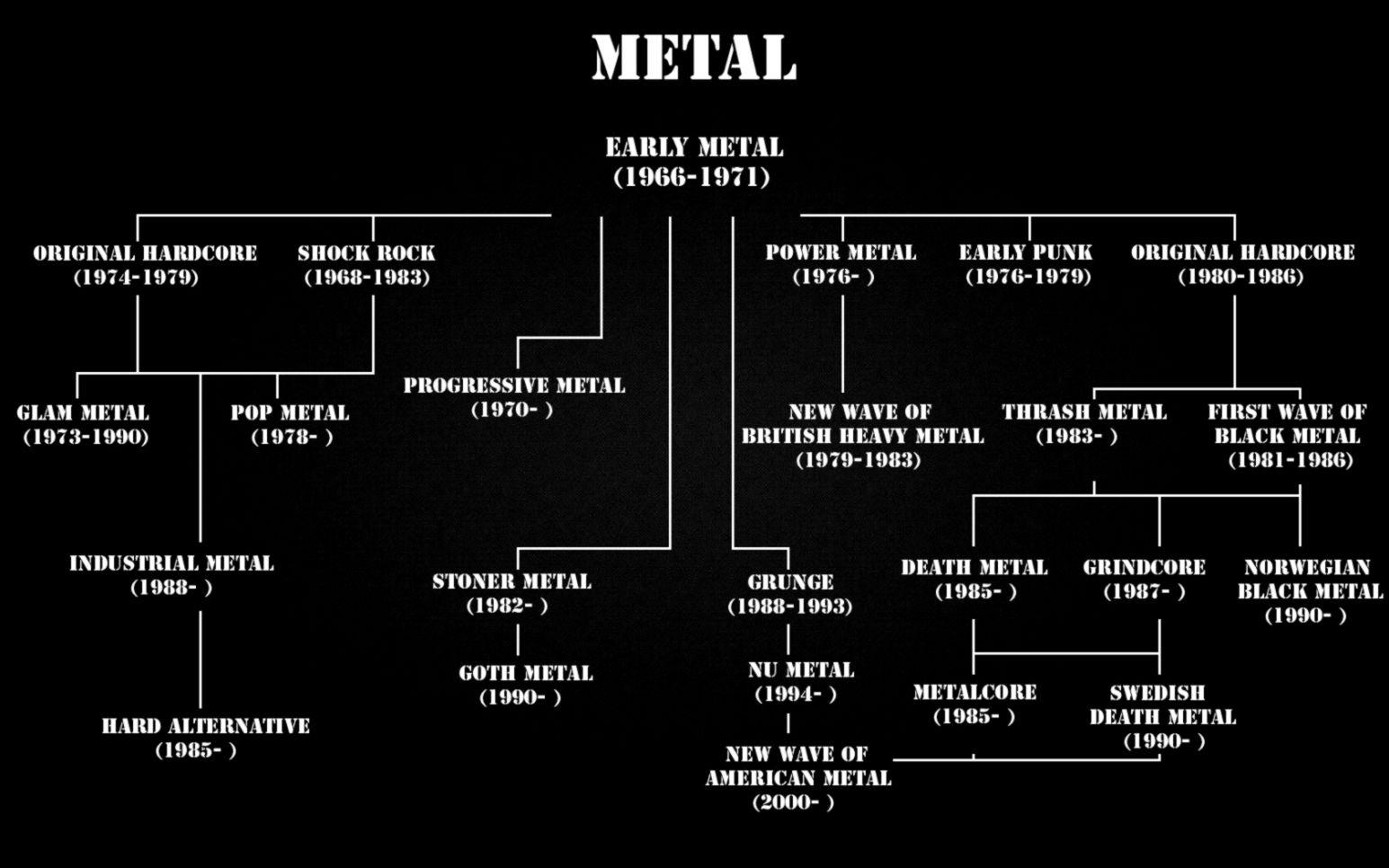 View Original Size Heavy Metal Wallpaper 21000475 Fanpop