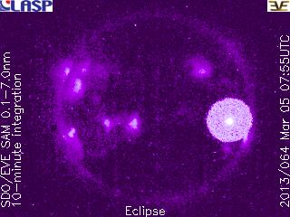 LLAMARADA SOLAR CLASE M1.2, 05 DE MARZO DE 2013