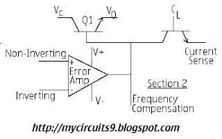 functional block diagram ic723