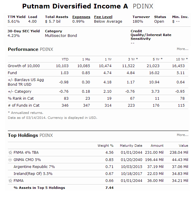 Putnam Diversified Income Trust - PDINX Fund