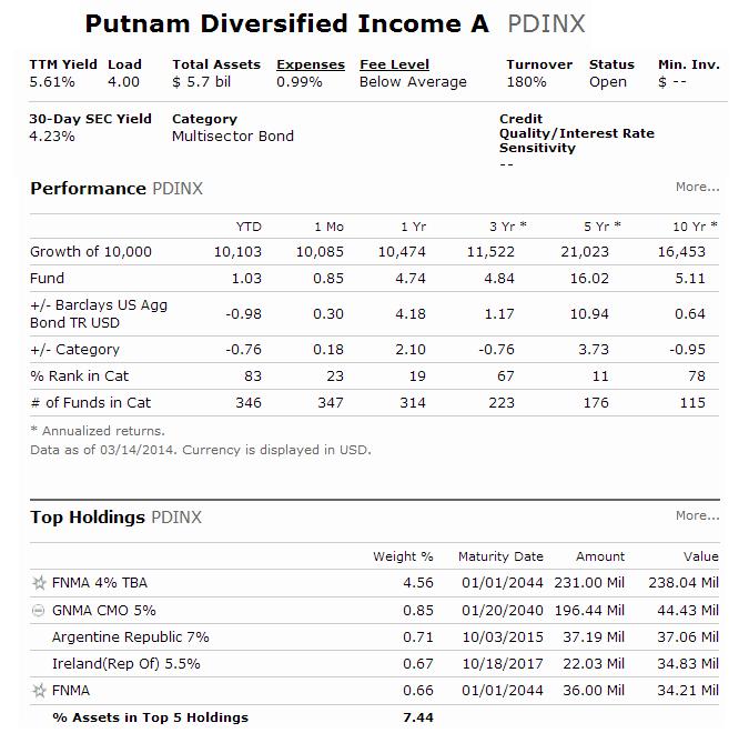 Putnam Diversified Income Trust - PDINX Fund