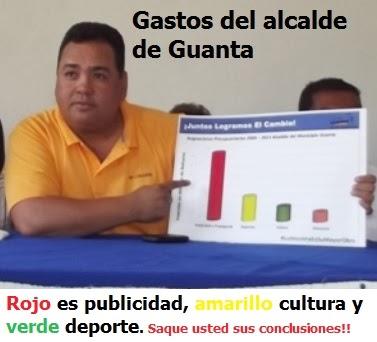 Así gasta el dinero el alcalde Guanta