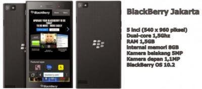 Spesifikasi dan 8 Fitur Unggulan yang Dimiliki Blackberry Z3 Jakarta