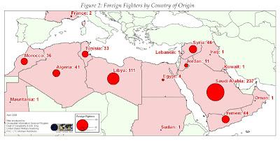 NATO Using Al Qaeda Rat Lines to Flood Syria With Foreign Terrorists | WestPoint_2_Doc_Page35Diagram | Military NATO War Propaganda World News