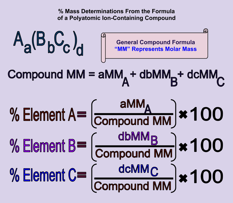 Composition of a ternary compound part 5 percent mass composition the outer subscript must be multiplied by the inner subscripts when calculating molar masses of elements with symbols contained within parentheses urtaz Choice Image