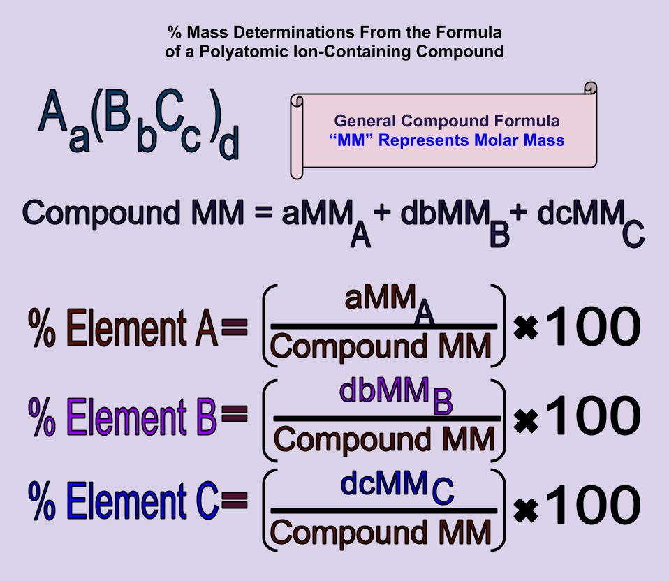 Composition Of A Ternary Compound Part 5 Percent Mass Composition