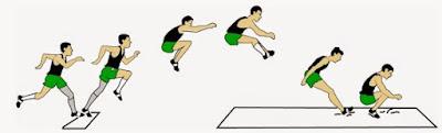 http://www.tutorialolahraga.com/2015/11/peraturan-perlombaan-lompat-jauh-lengkap.html