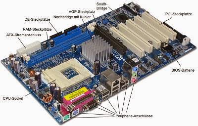 Thành phần bên trong máy tính - cai win phu nhuan tphcm