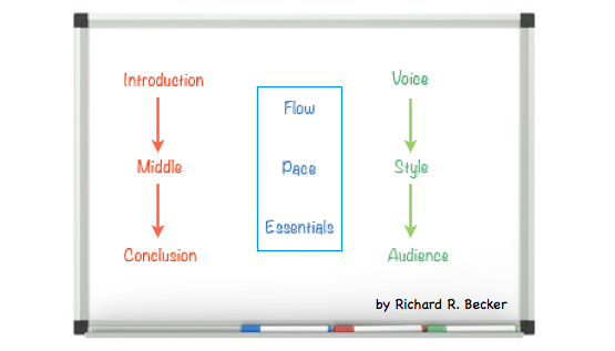 mechanics of writing