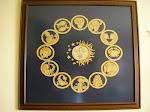 Horoszkópos kép