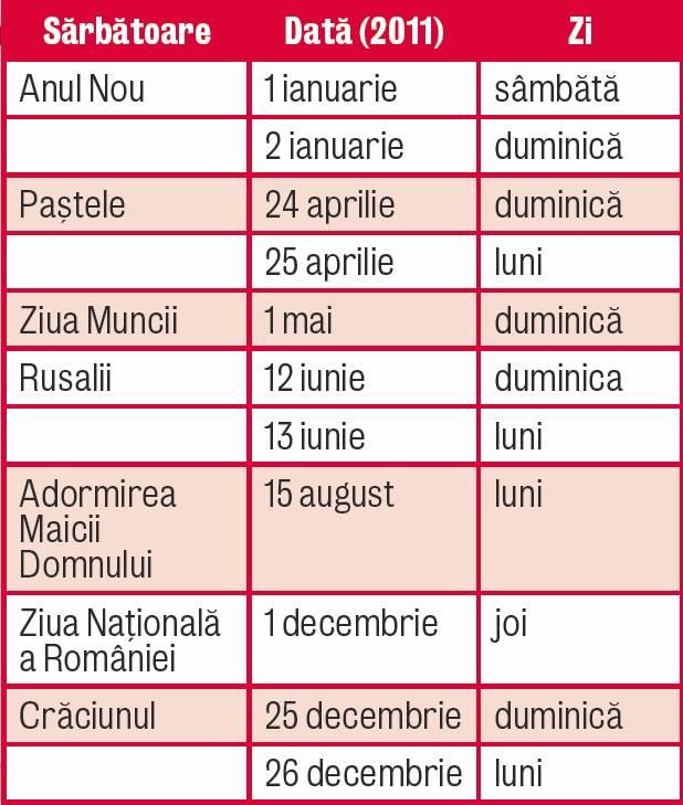 Calendar Romanesc 2016 Sarbatori Legale | Calendar Template 2016