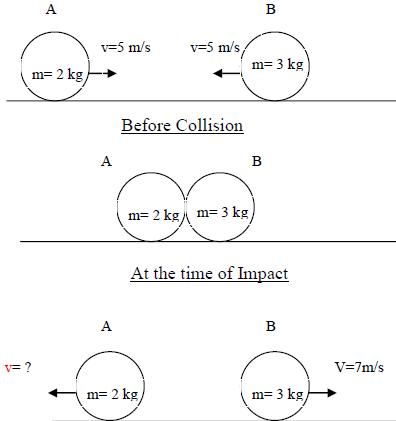 Tasha Teaches Physics 122 Use The Conservation Of Momentum To