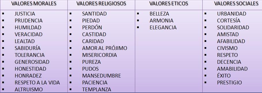 Ejemplos De Valor Es Eticos | newhairstylesformen2014.com