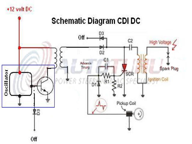 Yamaha Dirt Bike Wiring Diagramrhbanyumililibre: Dirt Bike For 4 Wire Cdi Box Wiring Diagram At Gmaili.net