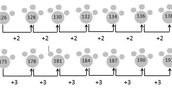 Kelas 2 Sd Pembangunan Jaya 2016 2017 Materi Matematika Lambang Dan Nama Bilangan Nilai