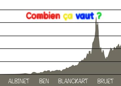 Le blog de l 39 esadhar rouen le havre avril 2012 for Combien vaut 1 are en m2